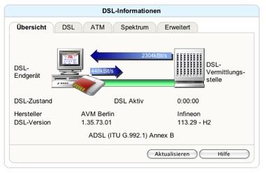 Dsl-Information